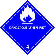 Dangerous when Wet, Vit